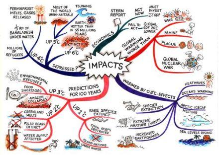 kako-koristiti-mentalne-mape