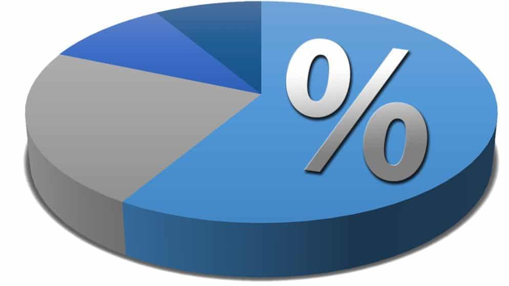 Strategija proporcionalnog uloga u klađenju