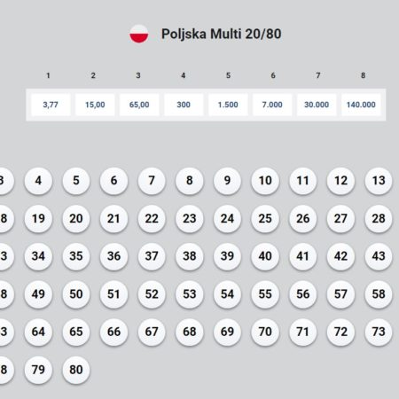 Poljski Multi Loto