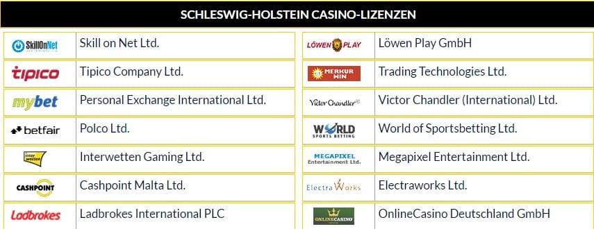 Nema šale: popis kockarnica sa licencama za igranje