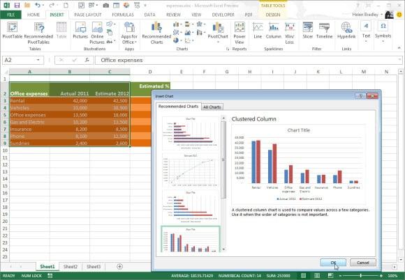 Preporuka grafikona u Excelu 2013