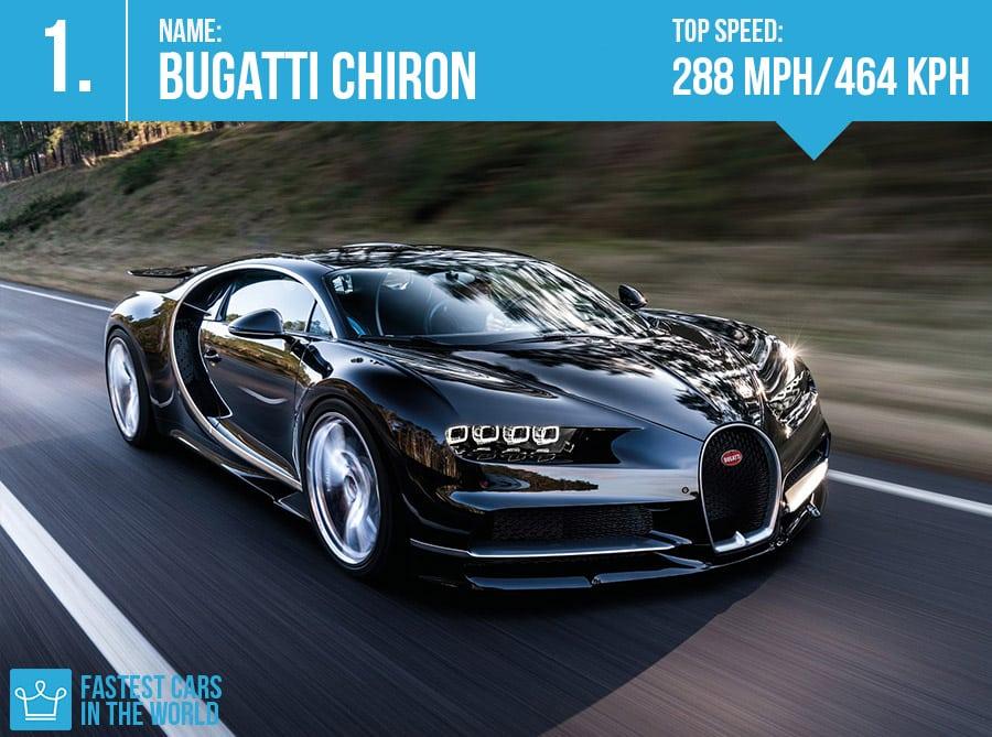 Bugatti Chiron (Credit: Alux.com)