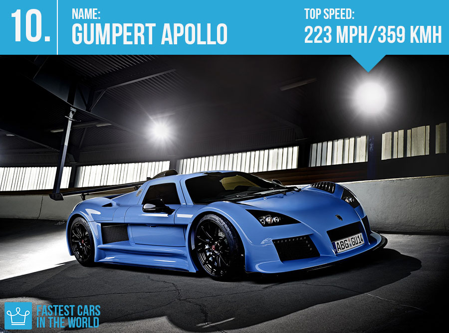 Gumpert Apollo (Credit: Alux.com)