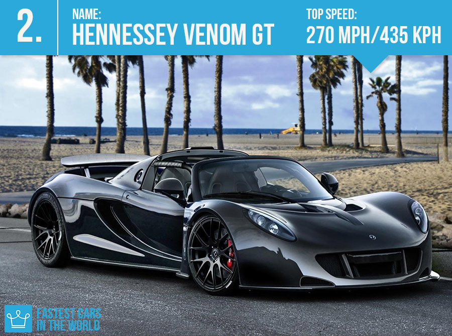 Hennessey Venom GT (Credit: Alux.com)