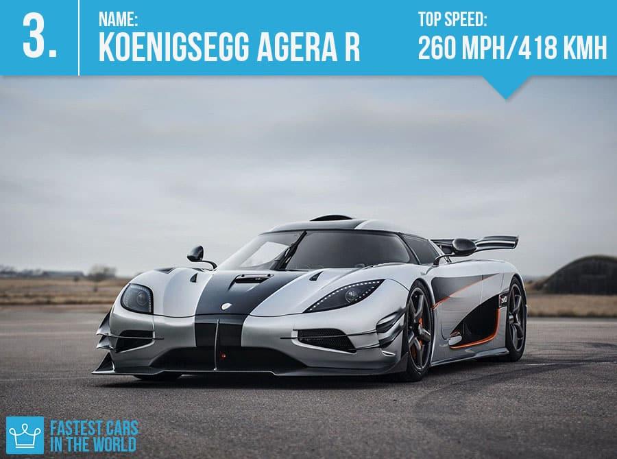 Koenigsegg Agera R (Credit: Alux.com)