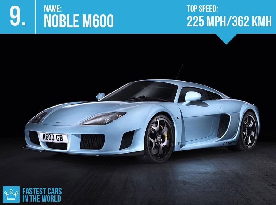 Noble M600 (Credit: Alux.com)