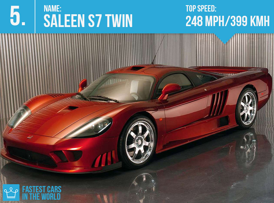 Saleen S7 Twin (Credit: Alux.com)