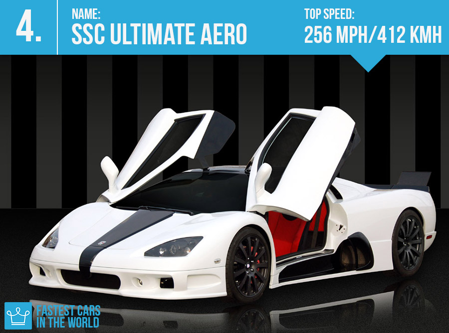 SSC Ultimate Aero (Credit: Alux.com)