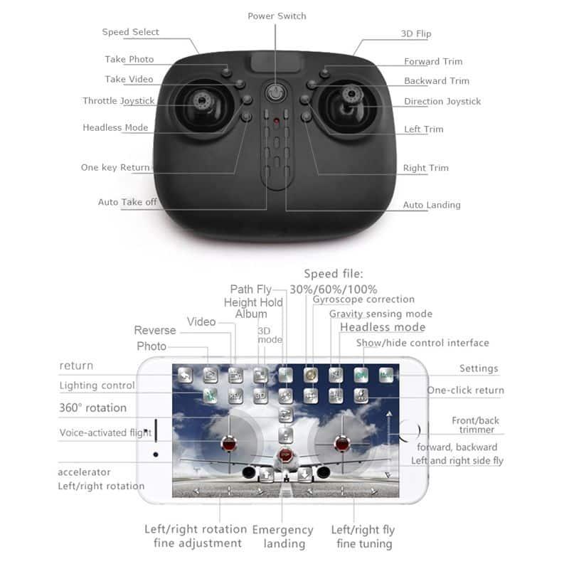 dron upravljanje
