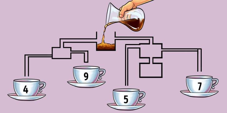 MOZGALICA: Koja šoljica će se prva napuniti kafom?