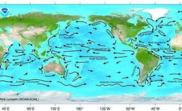 morske-struje