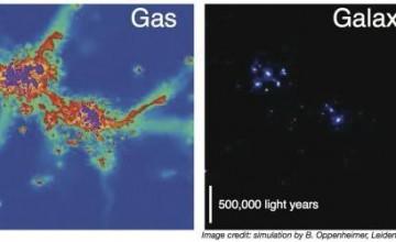 plin i galaksije
