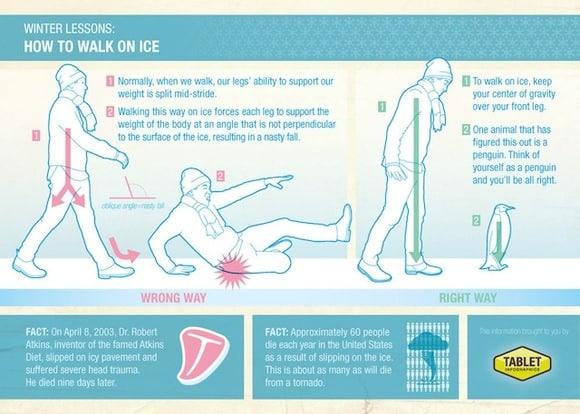 hodanje-po-ledu-infografika