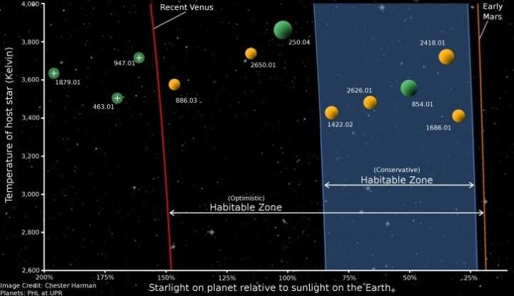 zvjezdana-svijetlost-graf