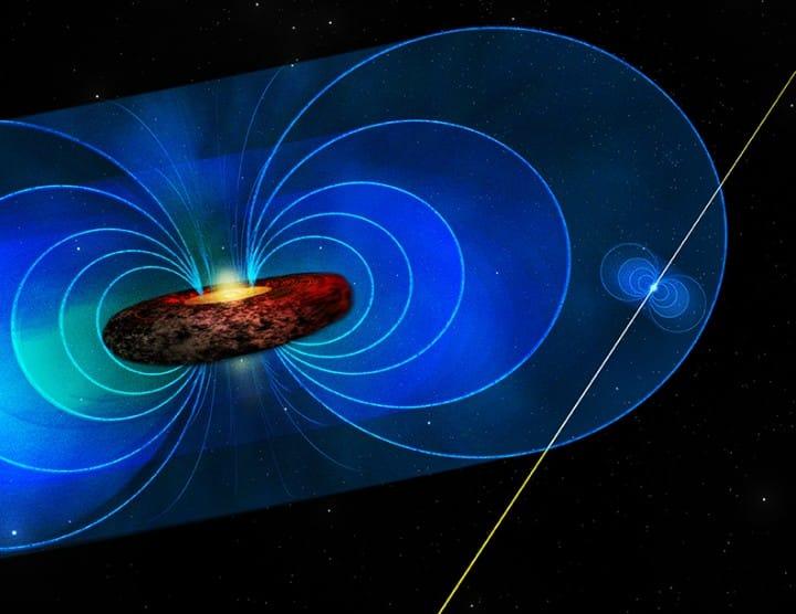 magnetsko-polje