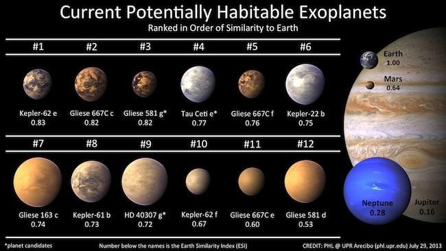 potencijalno-naseljivi-planeti