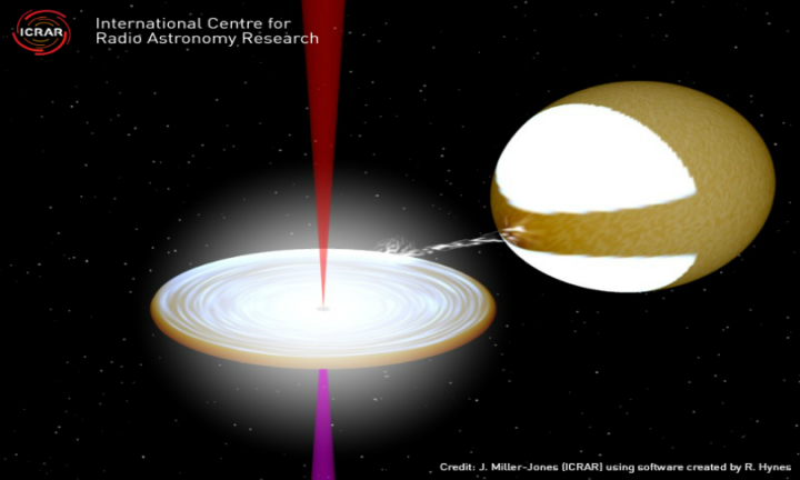 black-hole-jets