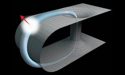 Prostorno-vremenska struktura sa zatvorenom stazom u prostoru (vodoravno) i vremenu (okomito). Kvantna čestica putuje crvotočinom kroz vrijeme unatrag i vraća se na isto mjesto u prostoru i vremenu