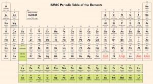 Tablica periodnog sustava elemenata s popunjenom sedmom periodom (FOTO: International Union of Pure and Applied Chemistry / Sci-News.com)