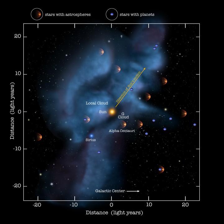 Zvjezdani sustavi udaljeni 25 svjetlosnih godina od Zemlje, u dohvatu potencijalne međuzvjezdane sonde na fotonički pogon (FOTO: UCSB Experimental Cosmology Group)
