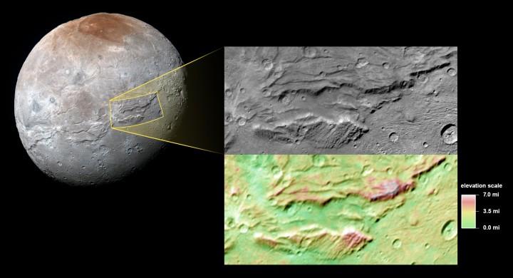 Fotografija Harona, snimljena 14. srpnja 2015., 90 minuta prije najbližeg prolaska sonde New Horizons, snimljena s udaljenosti od 78.700 km. Izdvojeni dio fotografije, stvarnih dimenzija 386 km x 175 km, prikazuje dio Haronova kanjona s njegovim topografskim osobitostima (FOTO: NASA / JHUAPL / SwRI