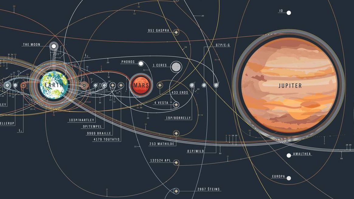 the planets today a live view of the solar system - 1191×626