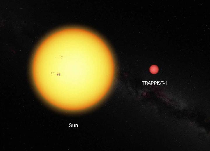 Usporedba zvijezde TRAPPIST-1 i našeg Sunca (FOTO: ESO)