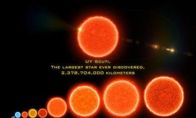 usporedba velicina u svemiru