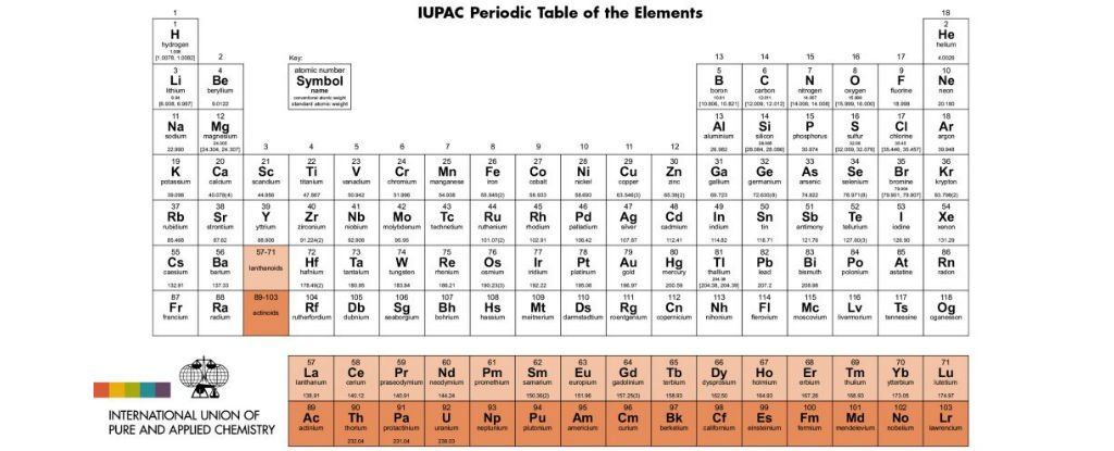 iupac_periodic_table_1024