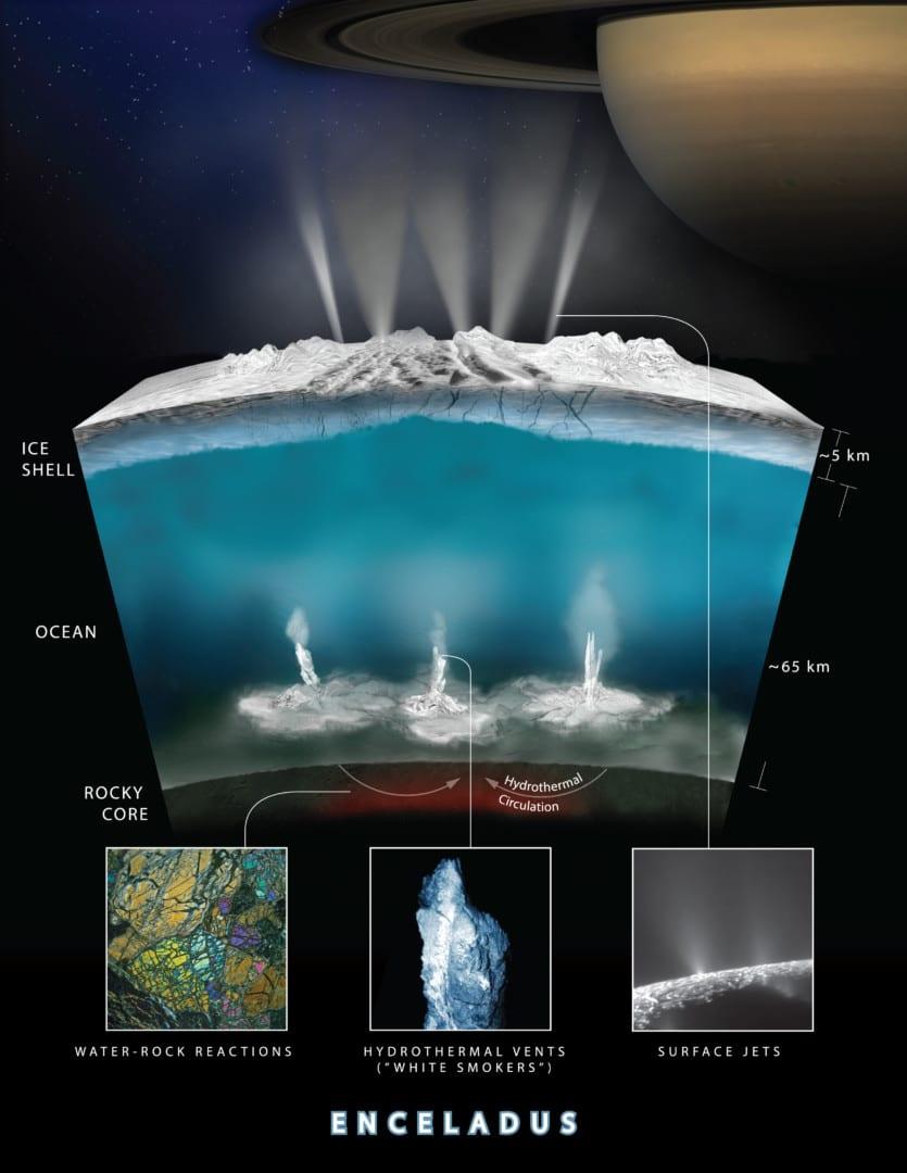 Enceladus, SATURNOV MJESEC